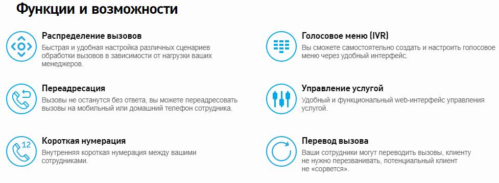 возможности IP телефонии Ростелеком