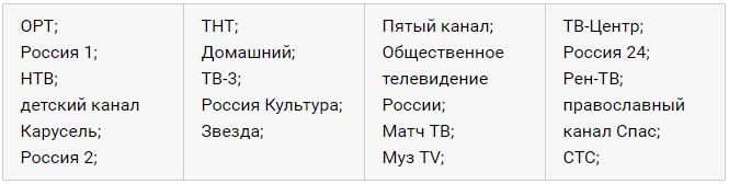 список каналов тарифа Лёгкий Ростелеком