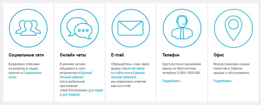 способы связи с ТП Ростелеком через сайт